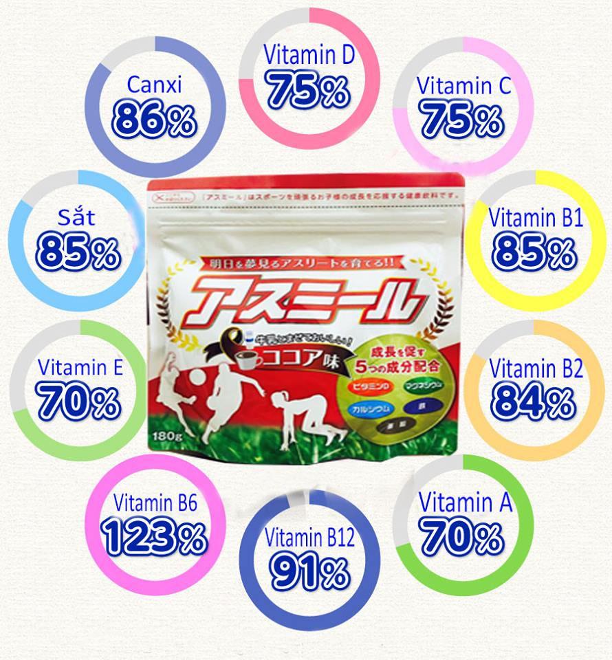 Sữa tăng trưởng chiều cao Asumiru giúp trẻ phát triển não bộ và thị lực, tăng cường hệ thống miễn dịch.