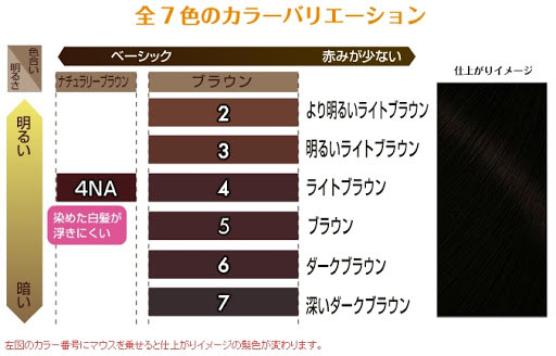 Bảng màu của thuốc nhuộm Bigen Nhật Bản đa dạng thanh lịch, nhã nhặn phù hợp với tất cả các đối tượng khách hàng.